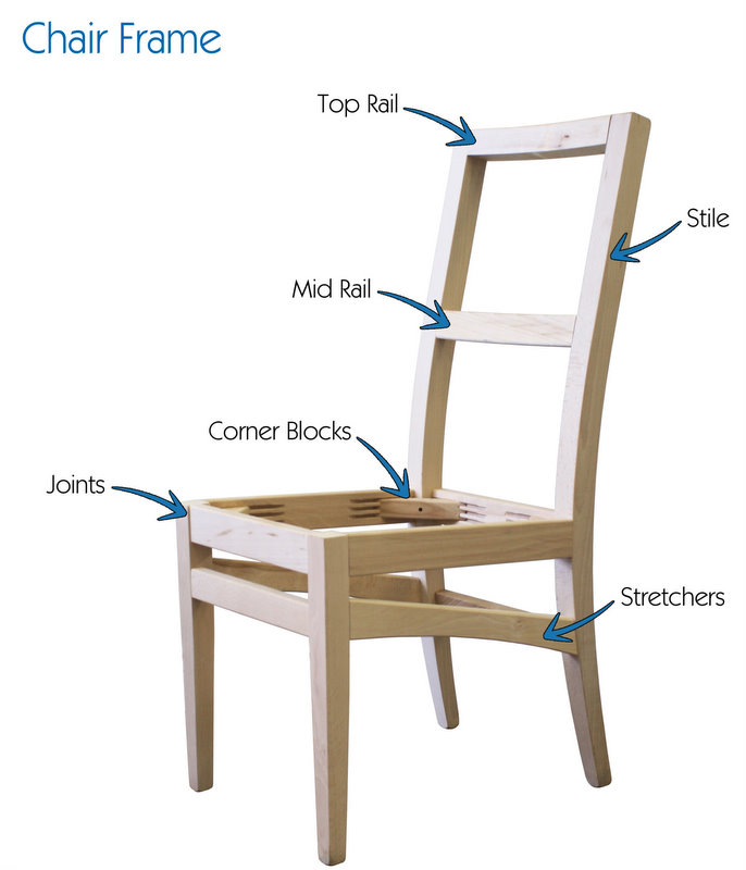 Chair Frame Joints | Hillcross Furniture Blog