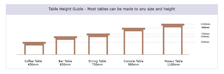 Bespoke Metal Strip Table Complete From Hill Cross